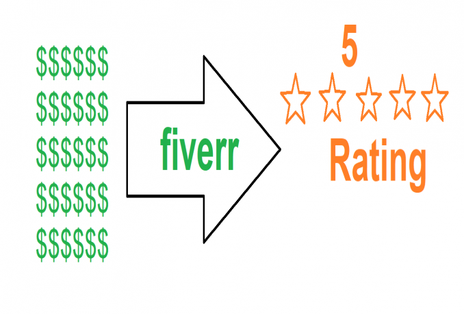 Purchase your fiver gig and rate it 5 stars