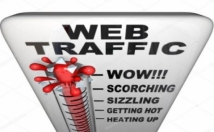 send You 50,000 Targeted Real Web Traffic USA Visitors